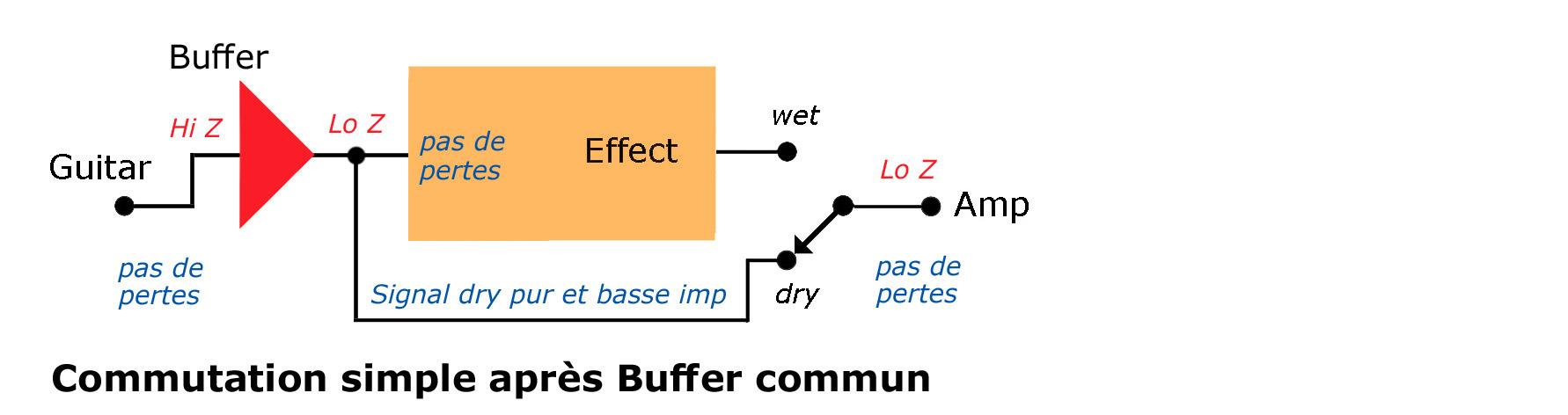 input buffers guitar poppa rh guitarpoppa com Finding Impedance in Circuits Impedance of a Circuit