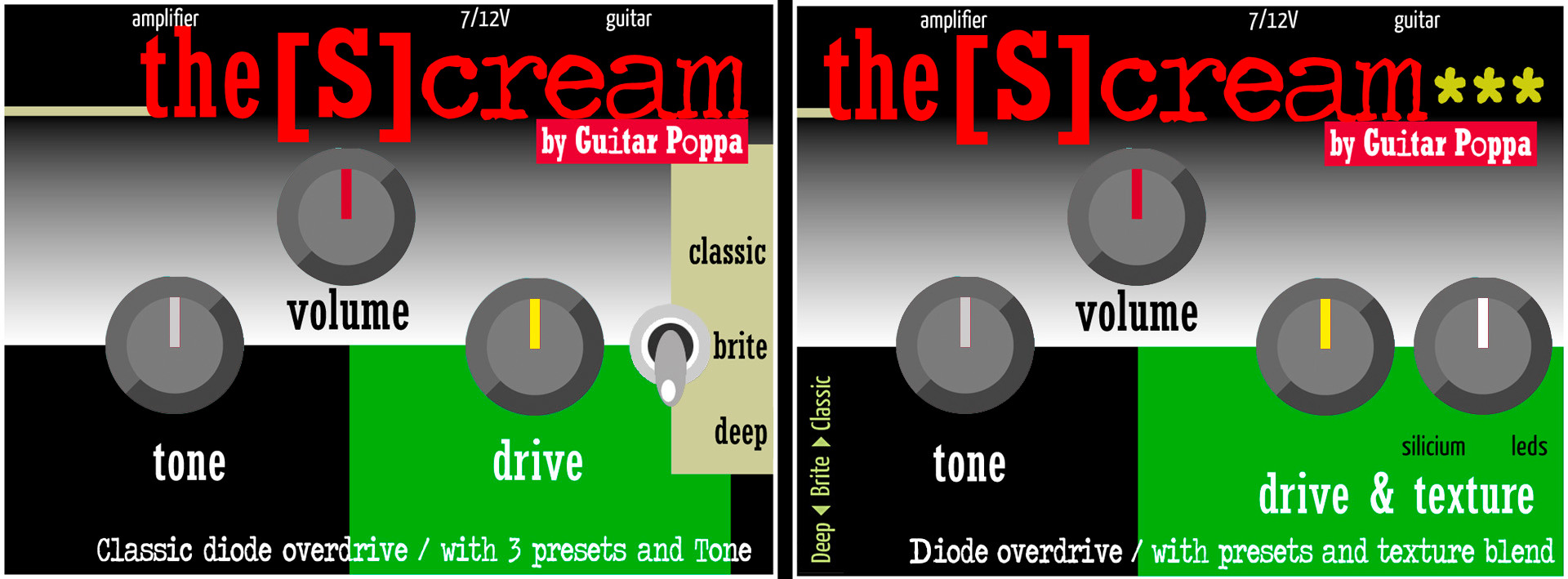The Scream, overdrive, versions