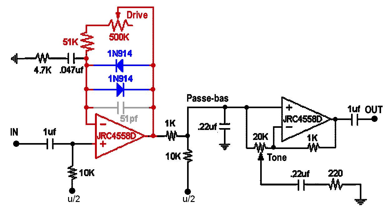 Overdrives, TS808, TS9