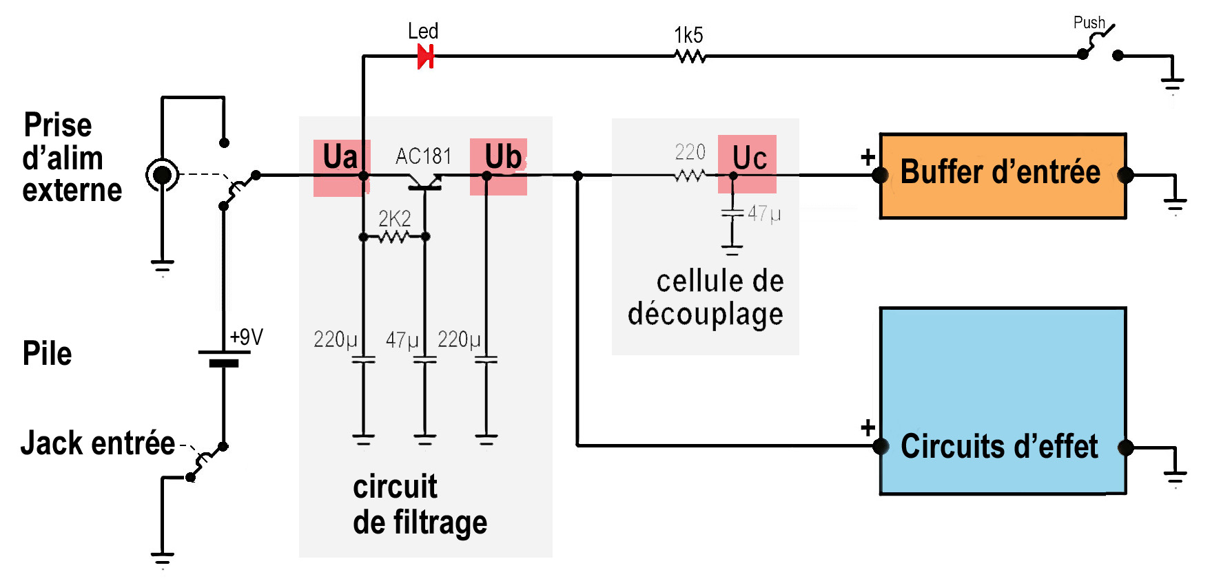 circuits-alimentation-des-pedales