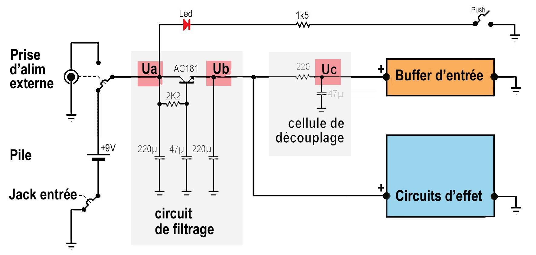 circuits-alimentation-des-pedales